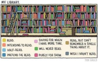 Colour Coded Library