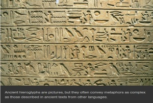 Egypt Hieroglyphics
